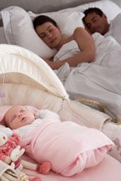 Parents Aren't Listening to AAP Guidelines - Sleep