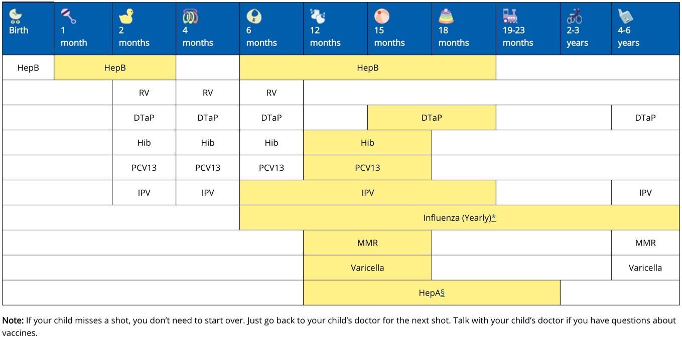 Baby Shots Sleep Plus Comfort Tips And Immunization Schedules
