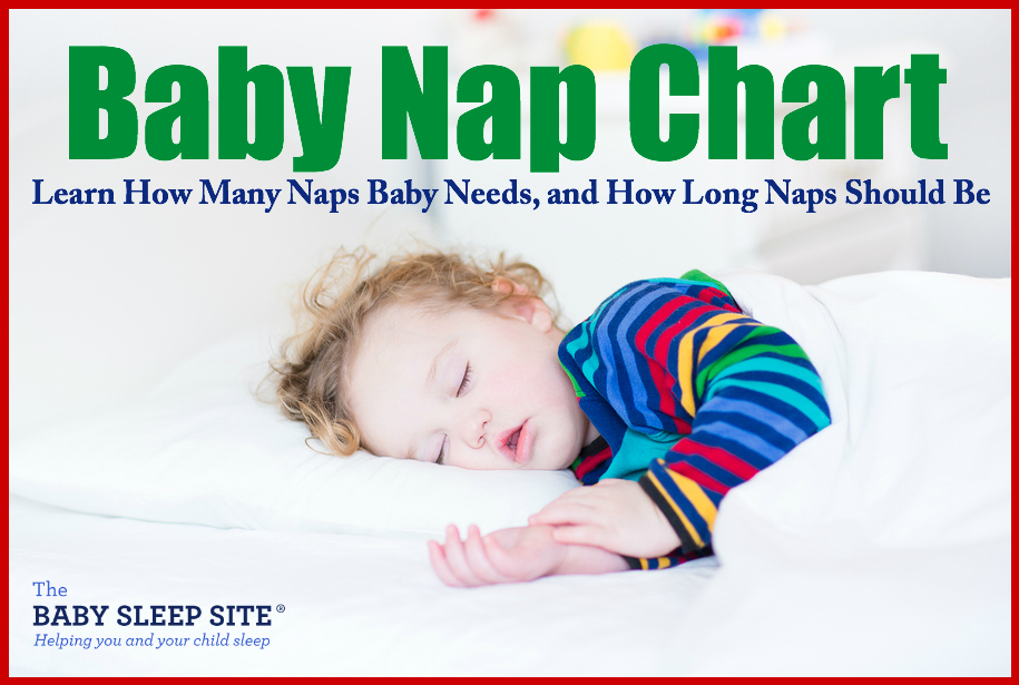 Baby Nap Chart: Learn How Long Baby Should Nap, and How Many Naps Baby Needs
