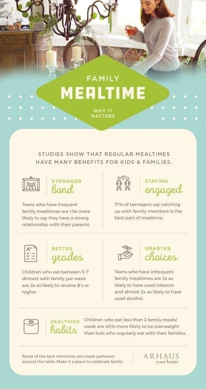 5 Healthy Habits for Growing Families
