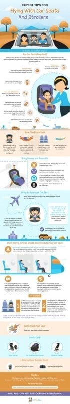 Baby on Board: How to Ensure a Successful Flight with Your Baby