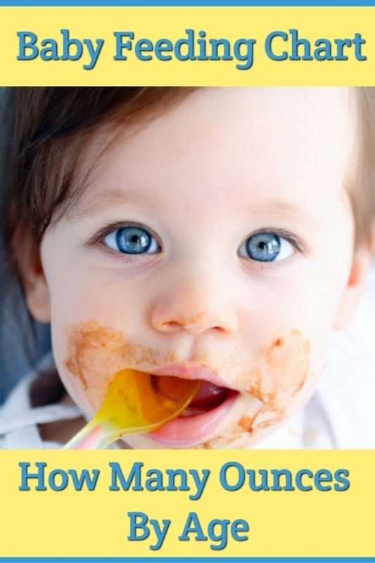 Baby Feeding Chart – How Many Ounces By Age