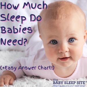 How Much Sleep Do Babies Need -- Chart